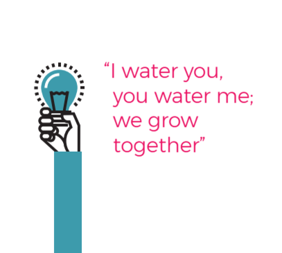 """I water you, you water me; we grow together"""